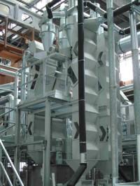 Air Stream Separator (SZS)